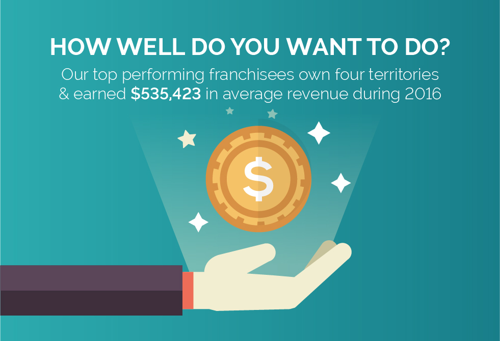 top performing nhance franchisees- n-hance franchises
