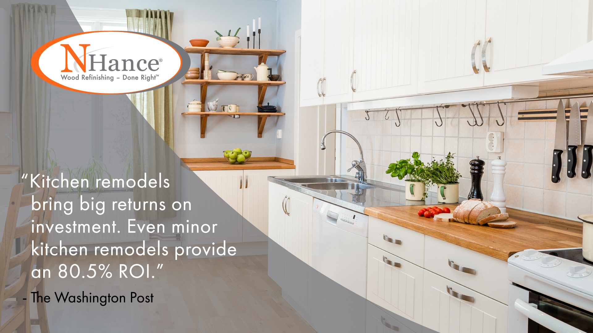 N-Hance franchise infographic about kitchen remodels big returns on investment with 80.5% ROI
